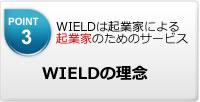 WIELDの理念